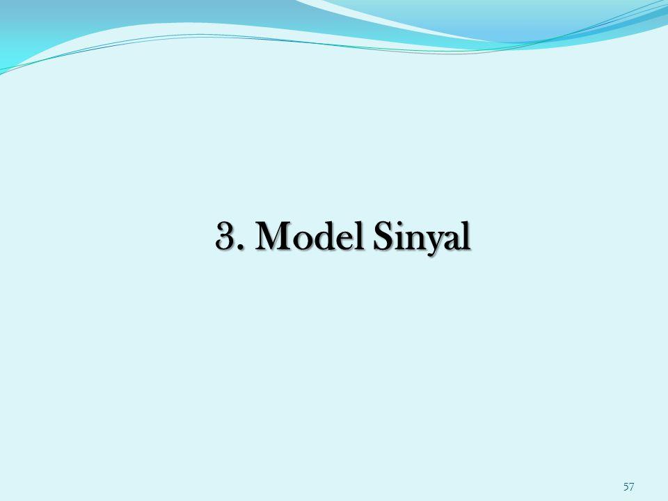 3. Model Sinyal