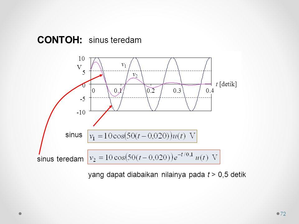 yang dapat diabaikan nilainya pada t > 0,5 detik