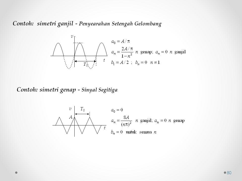 Contoh: simetri ganjil - Penyearahan Setengah Gelombang