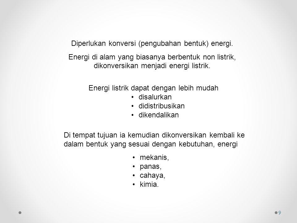 Diperlukan konversi (pengubahan bentuk) energi.