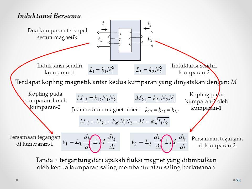 Induktansi Bersama i1 i2 v1 v2