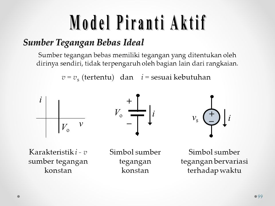 Model Piranti Aktif Sumber Tegangan Bebas Ideal v i Vo +  Vo i + _ vs