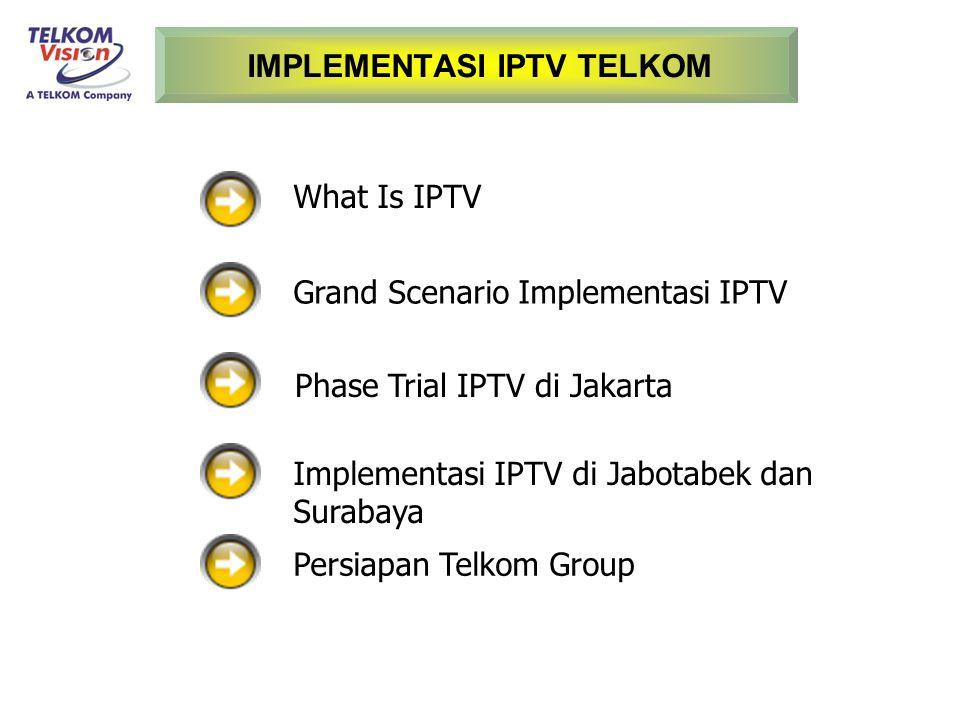 IMPLEMENTASI IPTV TELKOM