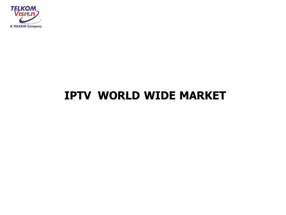 IPTV WORLD WIDE MARKET