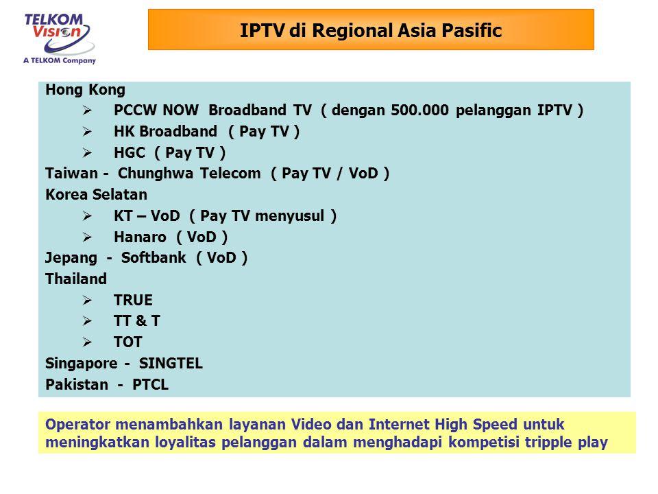 IPTV di Regional Asia Pasific