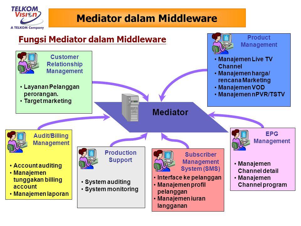 Mediator dalam Middleware