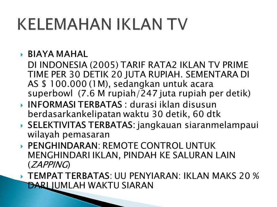 KELEMAHAN IKLAN TV BIAYA MAHAL