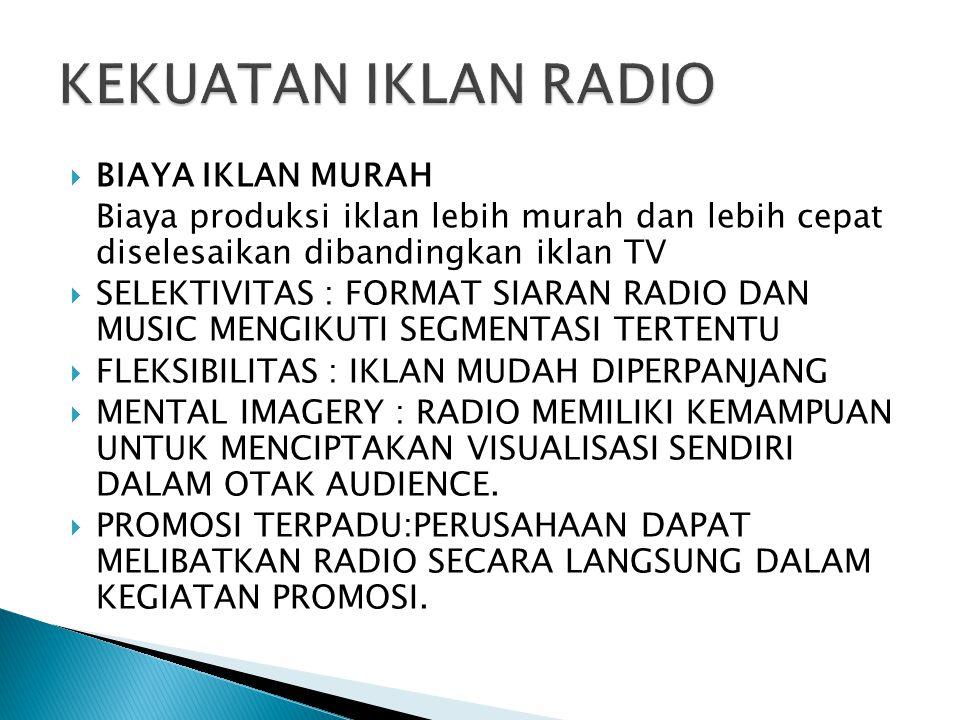 KEKUATAN IKLAN RADIO BIAYA IKLAN MURAH