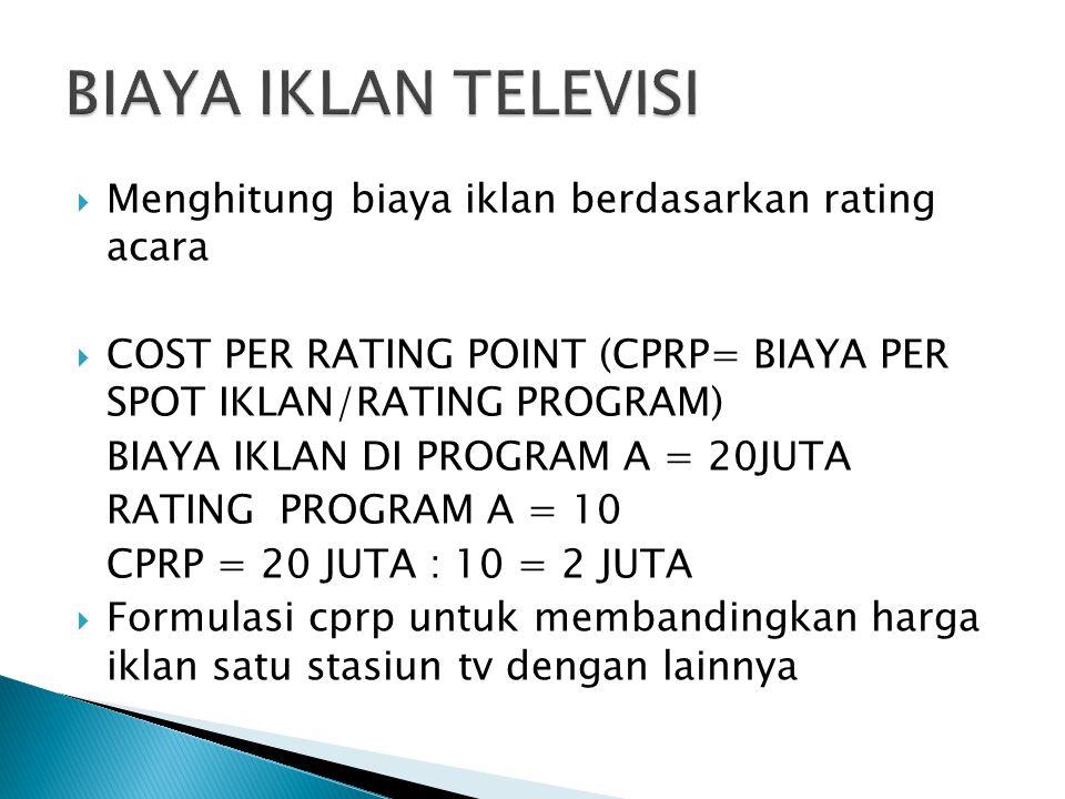 BIAYA IKLAN TELEVISI Menghitung biaya iklan berdasarkan rating acara