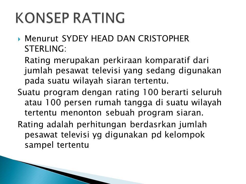 KONSEP RATING Menurut SYDEY HEAD DAN CRISTOPHER STERLING: