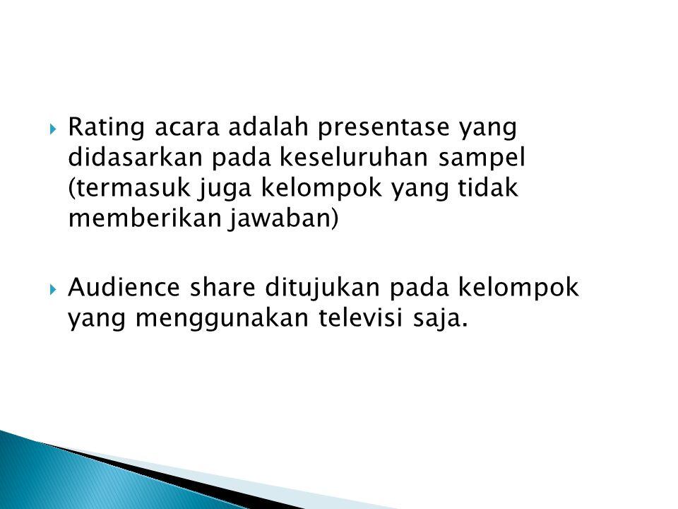 Rating acara adalah presentase yang didasarkan pada keseluruhan sampel (termasuk juga kelompok yang tidak memberikan jawaban)