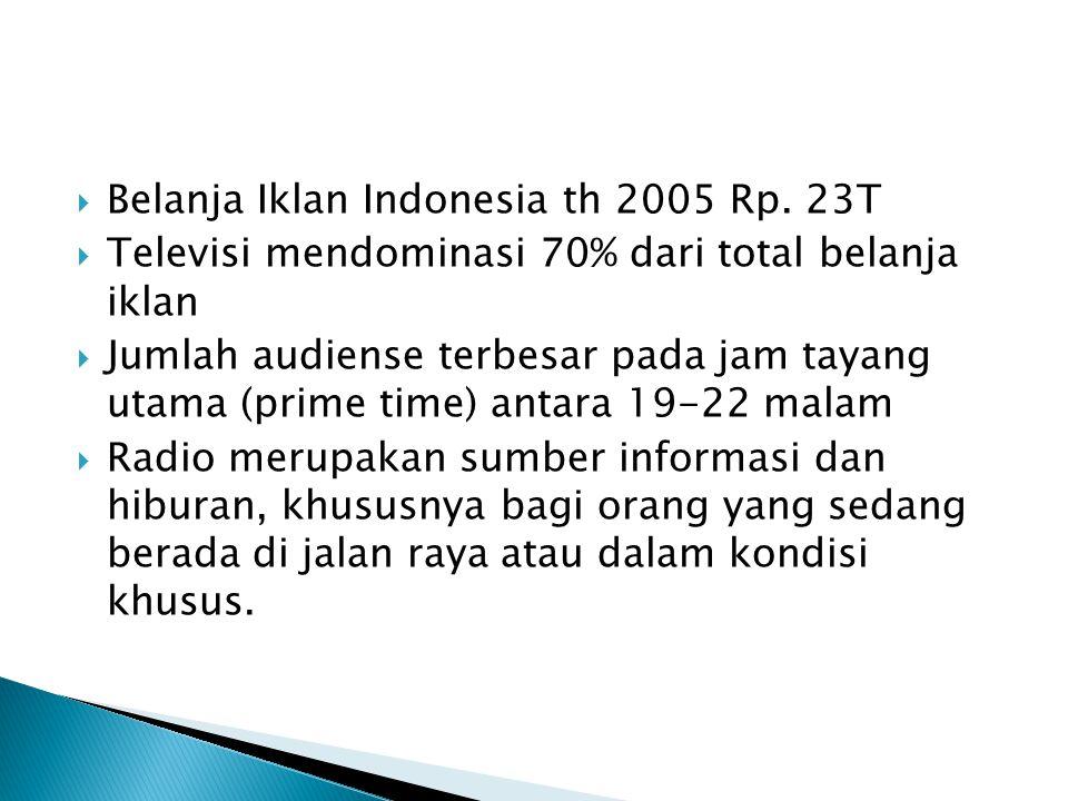 Belanja Iklan Indonesia th 2005 Rp. 23T