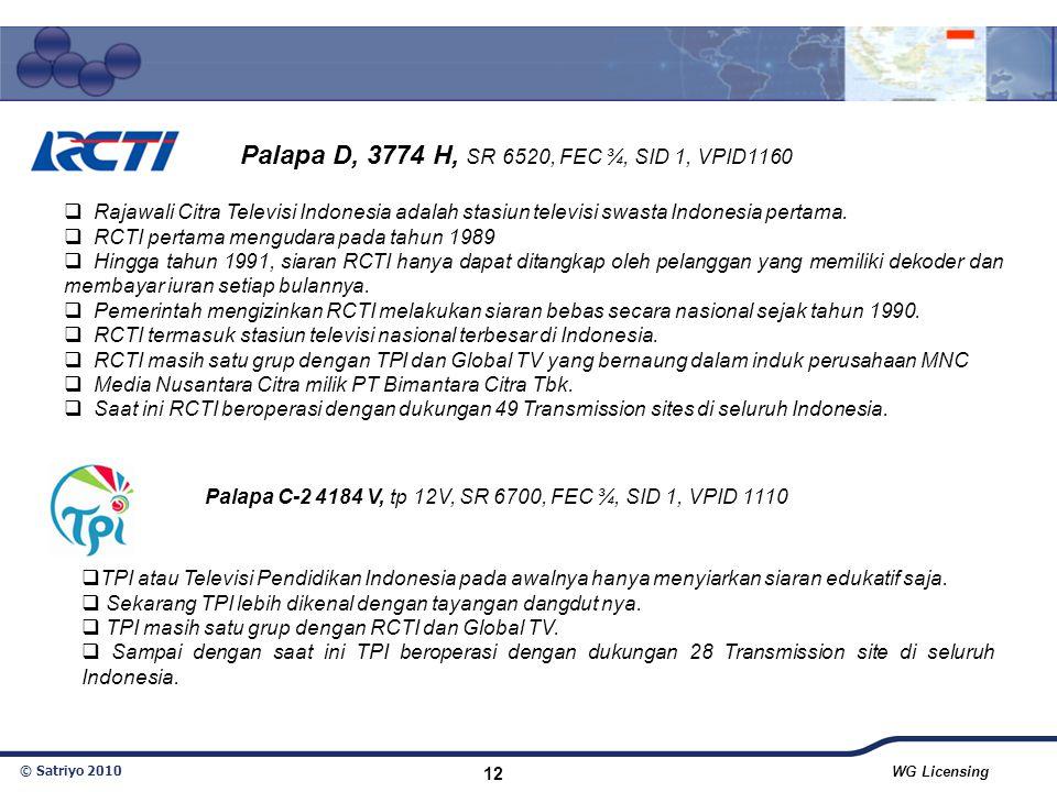 Palapa D, 3774 H, SR 6520, FEC ¾, SID 1, VPID1160