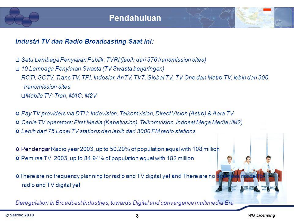 Pendahuluan Industri TV dan Radio Broadcasting Saat ini:
