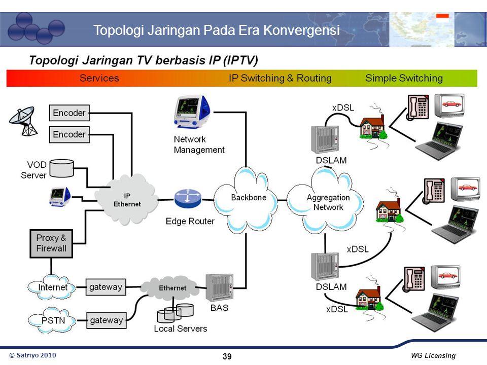 Topologi Jaringan Pada Era Konvergensi