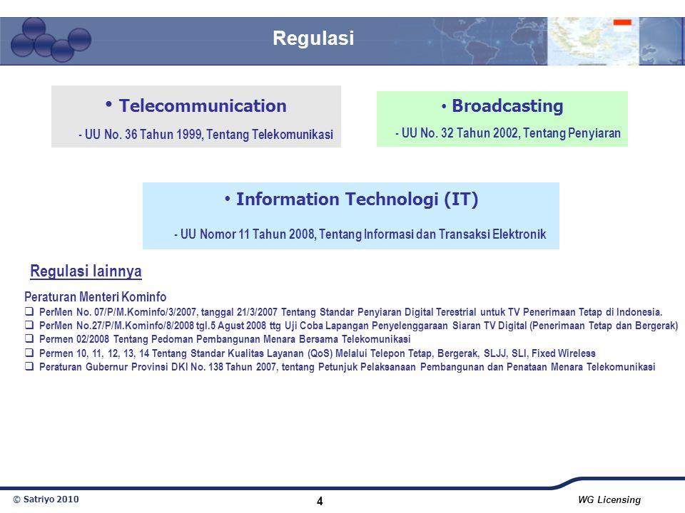 - UU Nomor 11 Tahun 2008, Tentang Informasi dan Transaksi Elektronik