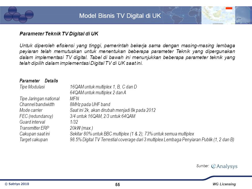 Model Bisnis TV Digital di UK