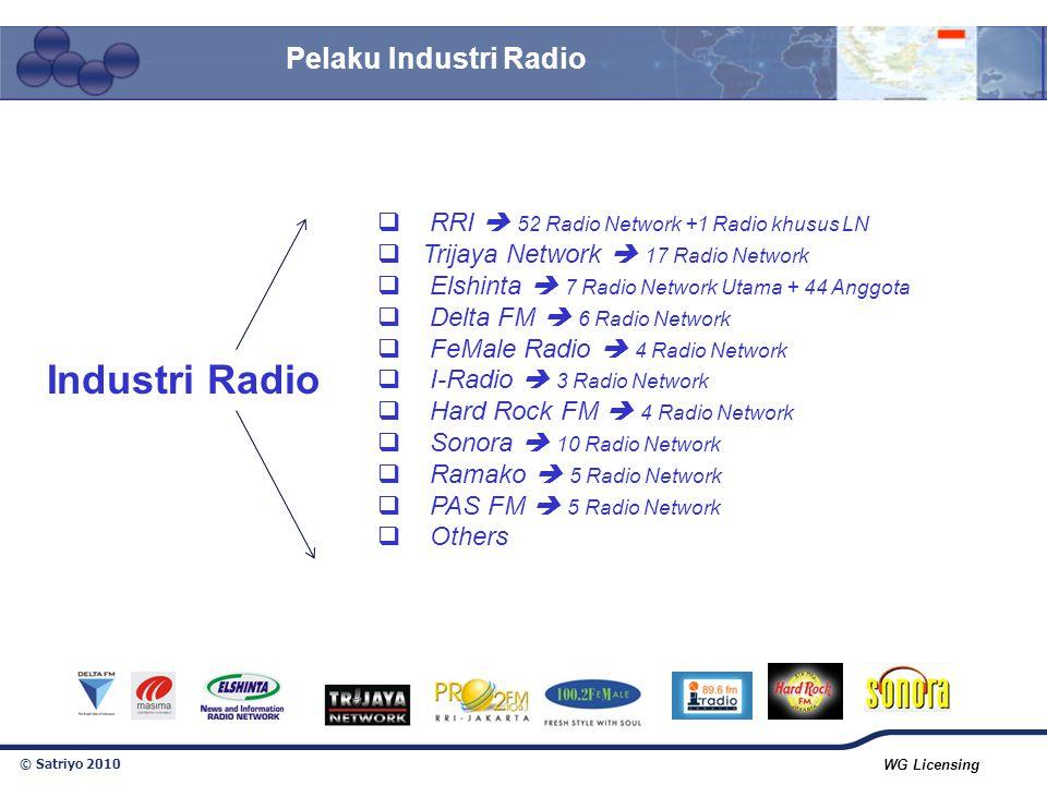 Industri Radio Pelaku Industri Radio