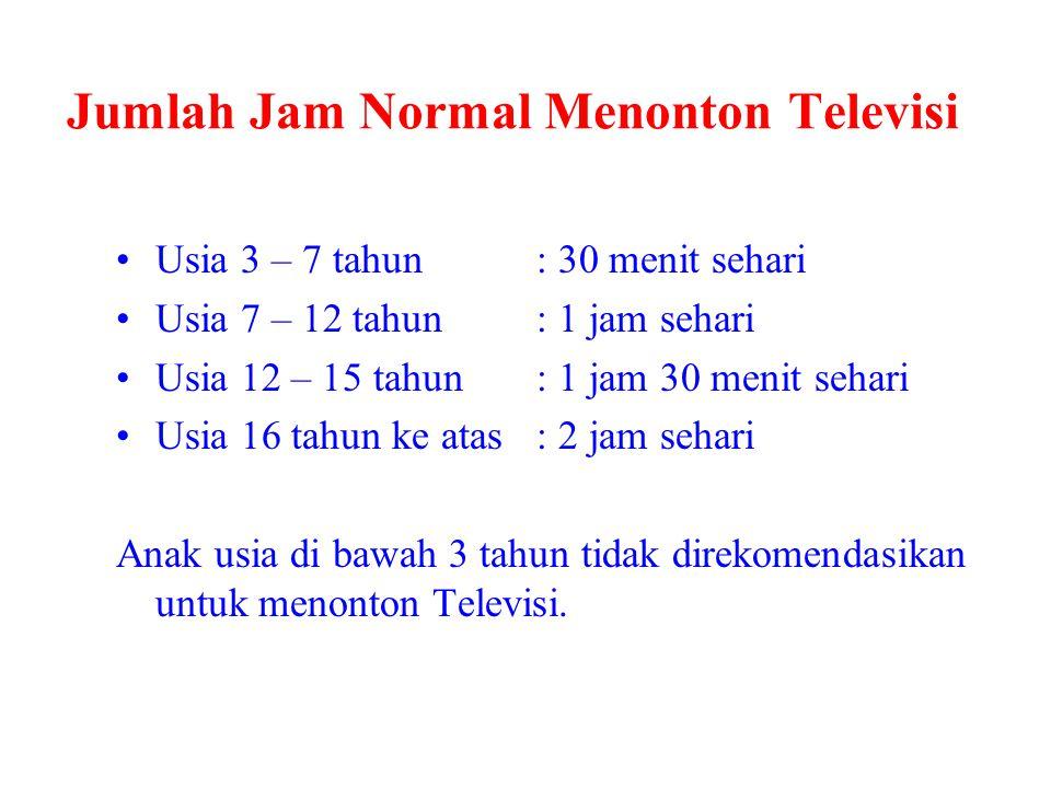 Jumlah Jam Normal Menonton Televisi