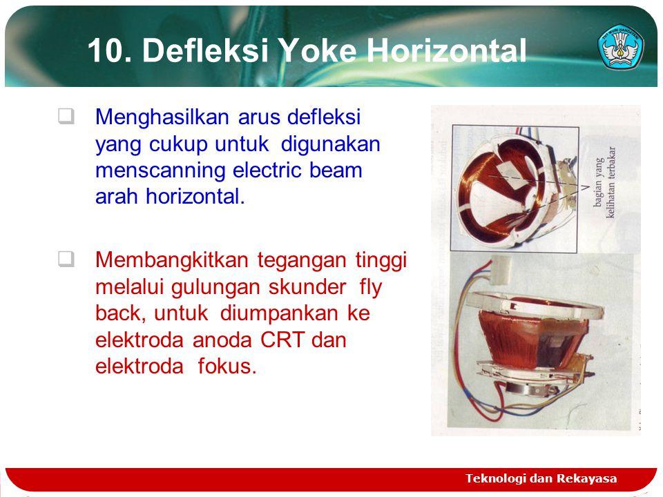 10. Defleksi Yoke Horizontal