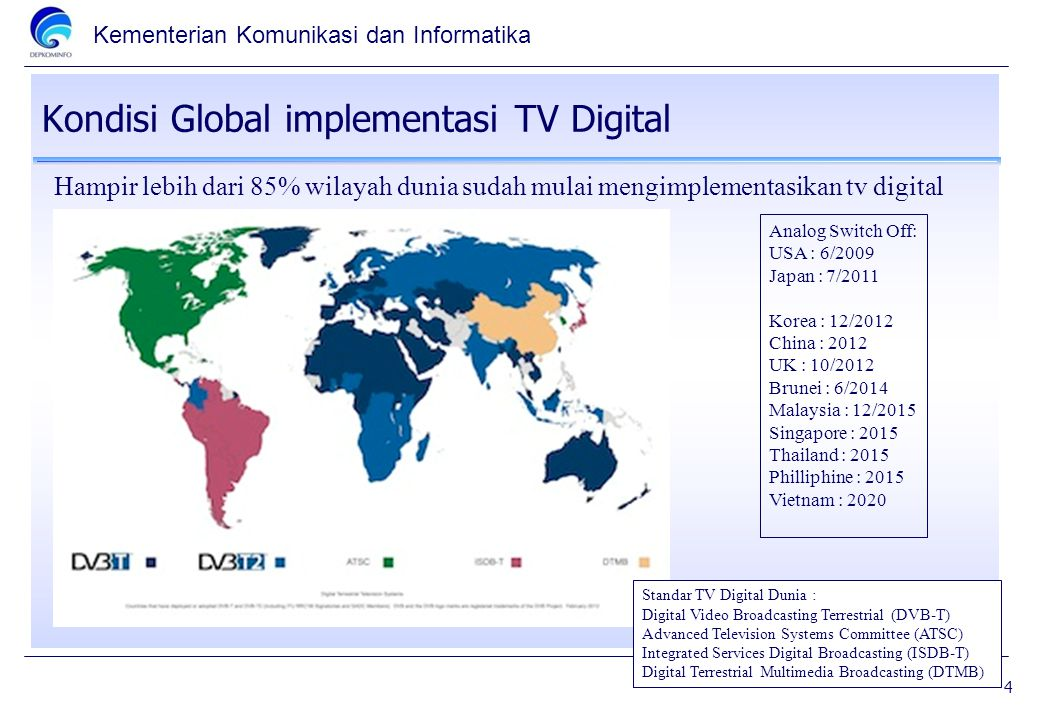 Kondisi Global implementasi TV Digital