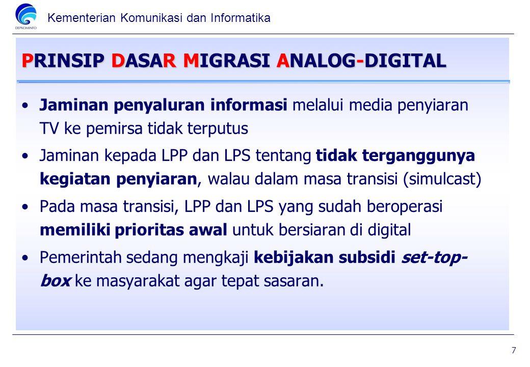 PRINSIP DASAR MIGRASI ANALOG-DIGITAL
