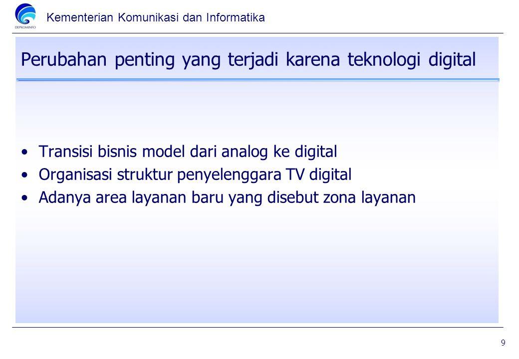 Perubahan penting yang terjadi karena teknologi digital