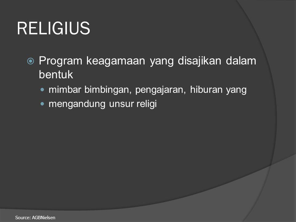 RELIGIUS Program keagamaan yang disajikan dalam bentuk