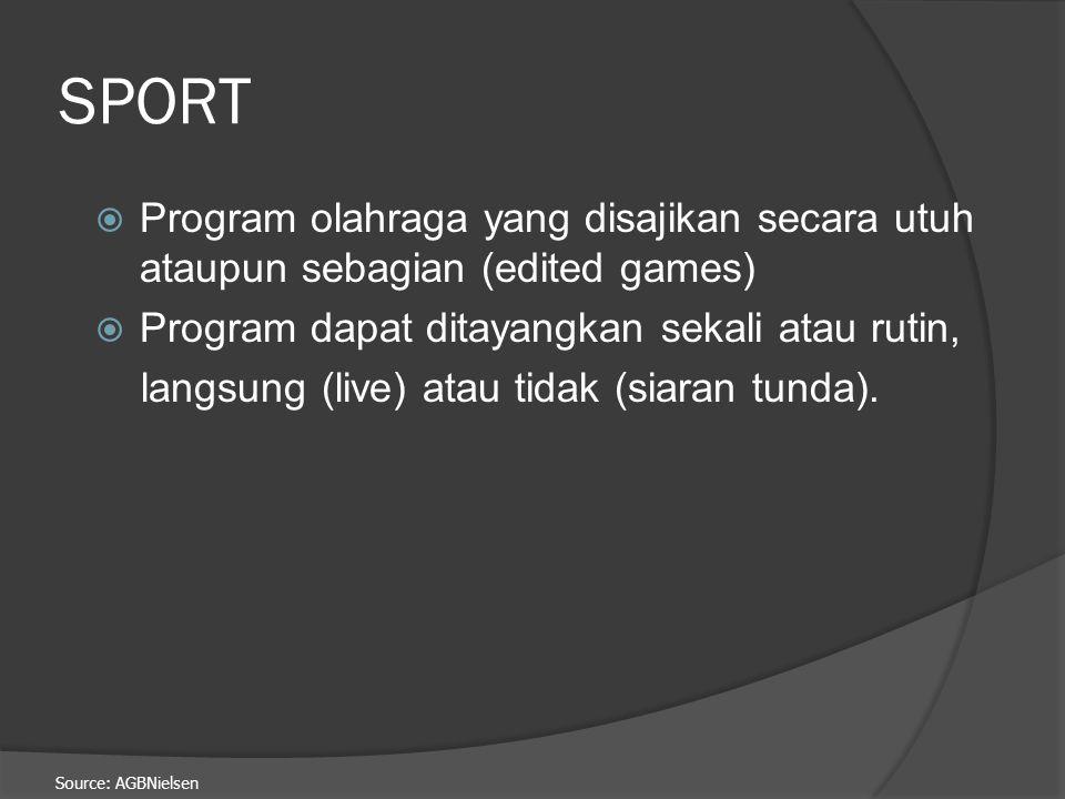 SPORT Program olahraga yang disajikan secara utuh ataupun sebagian (edited games) Program dapat ditayangkan sekali atau rutin,