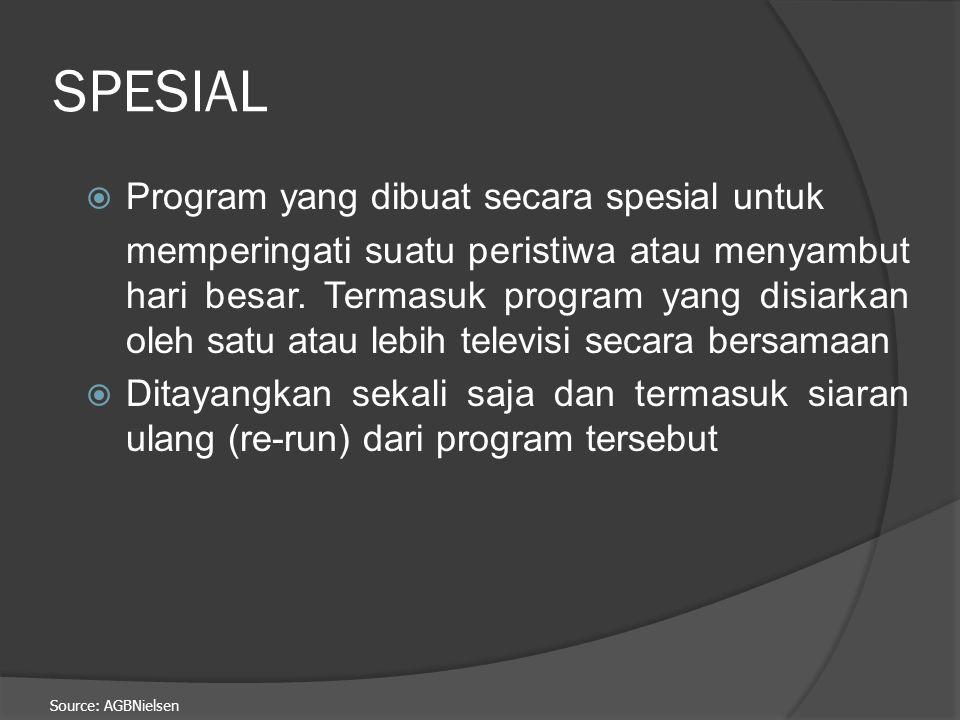 SPESIAL Program yang dibuat secara spesial untuk