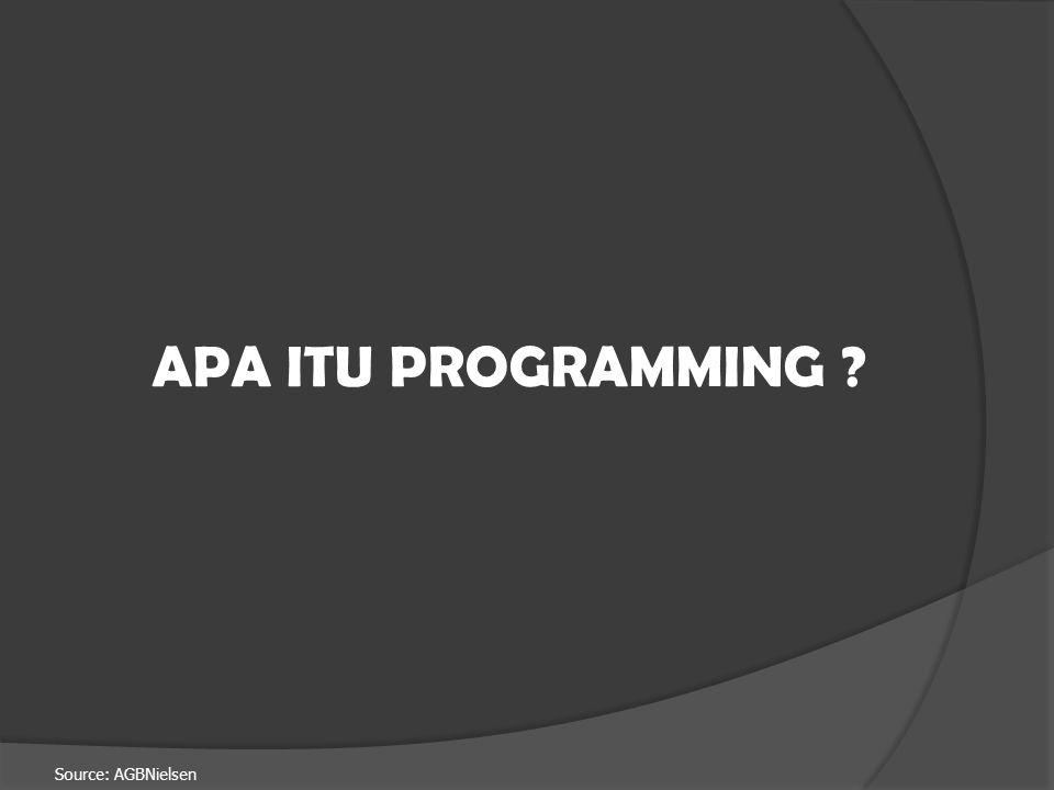 APA ITU PROGRAMMING
