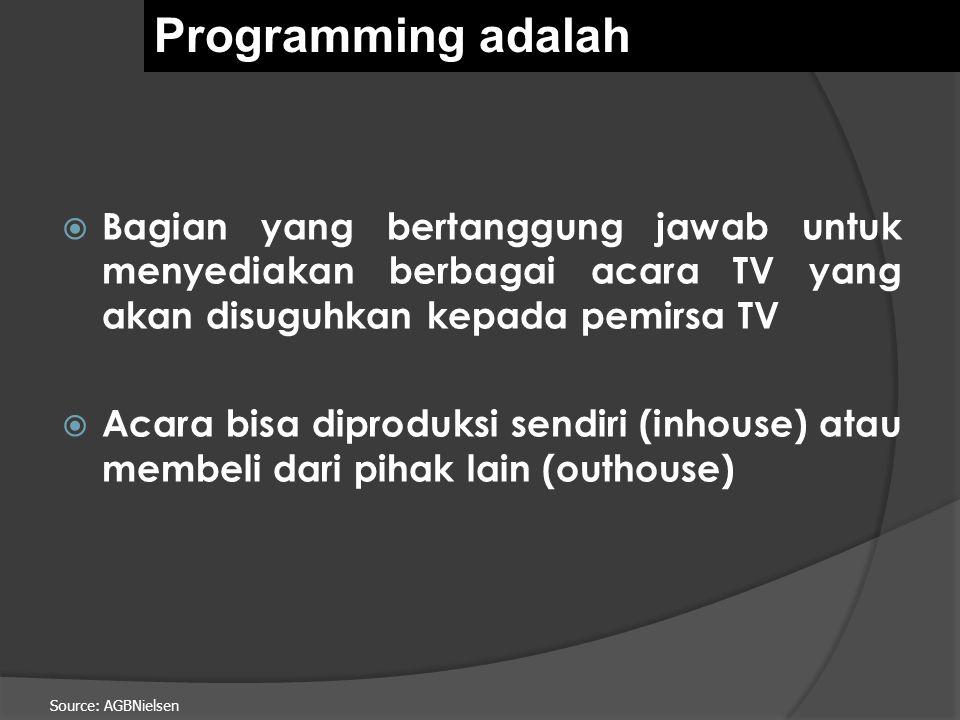 Programming adalah Bagian yang bertanggung jawab untuk menyediakan berbagai acara TV yang akan disuguhkan kepada pemirsa TV.