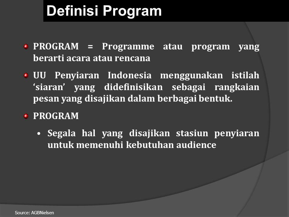 Definisi Program PROGRAM = Programme atau program yang berarti acara atau rencana.