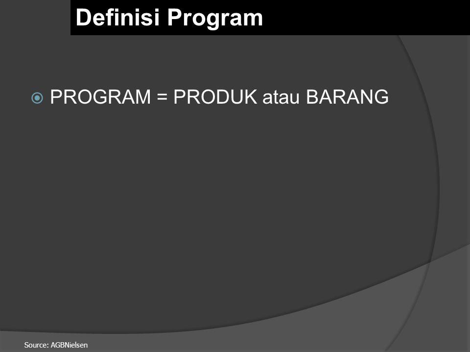 Definisi Program PROGRAM = PRODUK atau BARANG