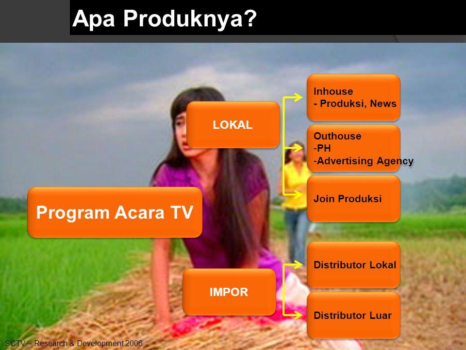 Apa Produknya Program Acara TV LOKAL IMPOR Inhouse - Produksi, News