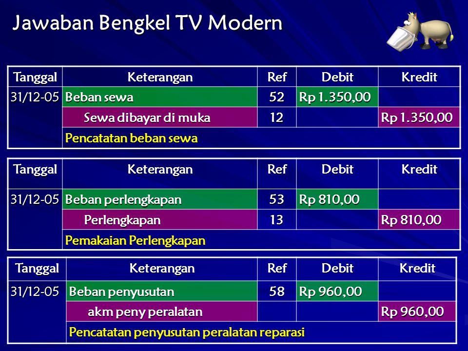 Jawaban Bengkel TV Modern