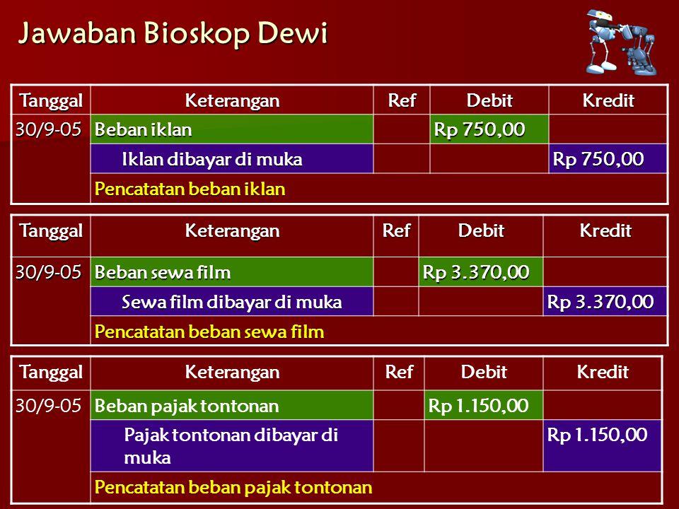 Jawaban Bioskop Dewi Tanggal Keterangan Ref Debit Kredit 30/9-05