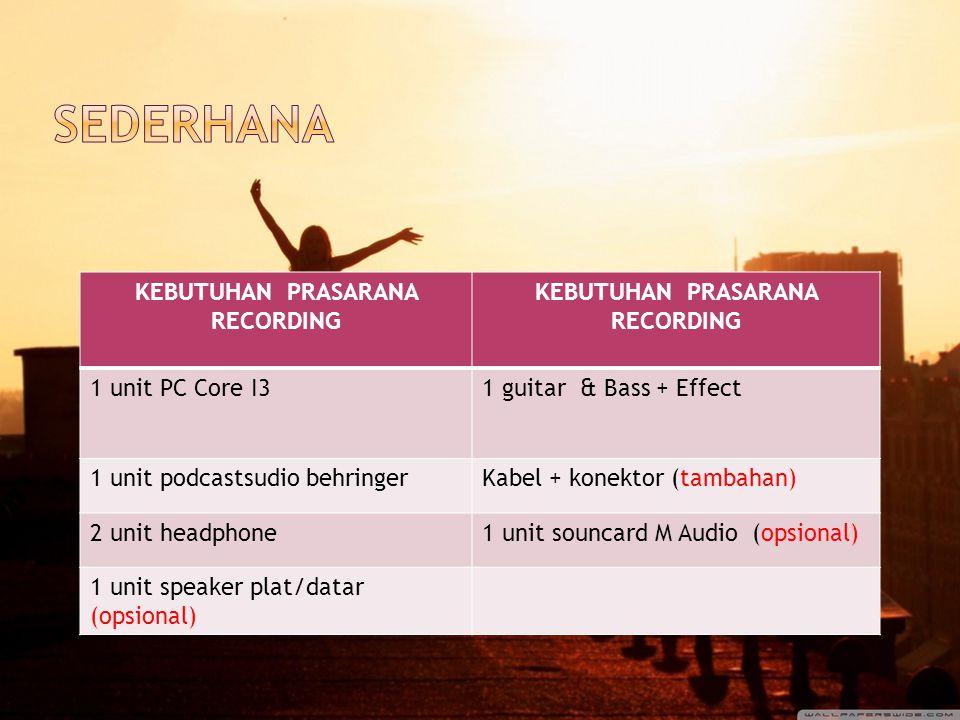 KEBUTUHAN PRASARANA RECORDING
