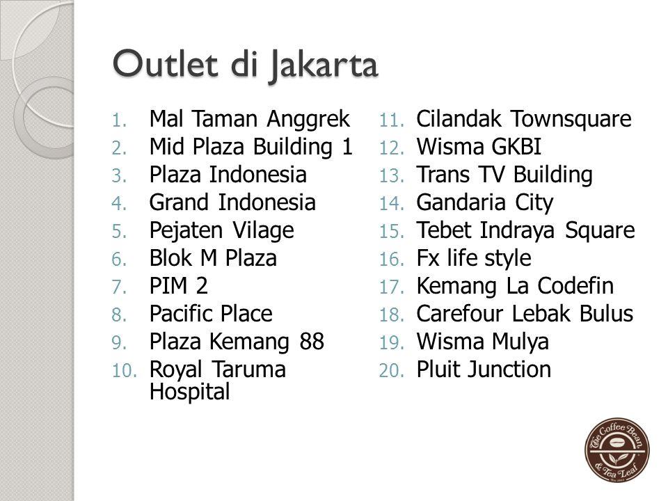 Outlet di Jakarta Mal Taman Anggrek Cilandak Townsquare