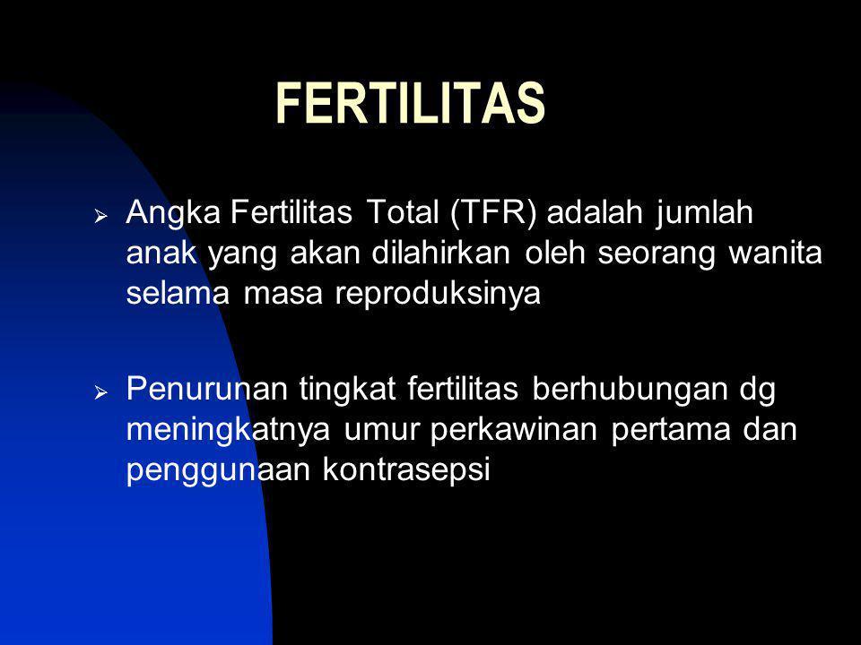 FERTILITAS Angka Fertilitas Total (TFR) adalah jumlah anak yang akan dilahirkan oleh seorang wanita selama masa reproduksinya.
