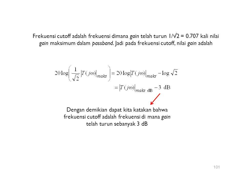 Frekuensi cutoff adalah frekuensi dimana gain telah turun 1/2 = 0