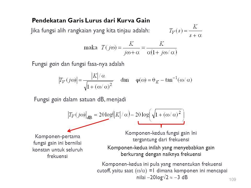 Komponen-kedua fungsi gain Ini tergantung dari frekuensi
