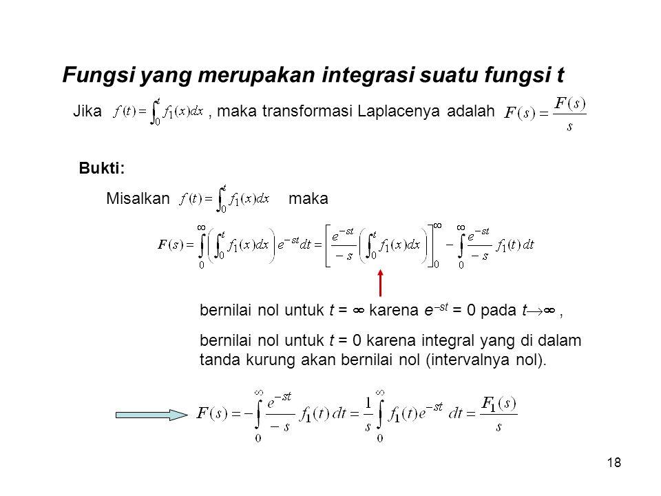 Fungsi yang merupakan integrasi suatu fungsi t