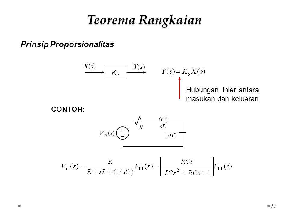 Teorema Rangkaian Prinsip Proporsionalitas X(s) Y(s) Ks