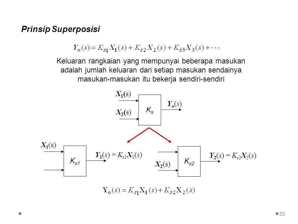 Prinsip Superposisi