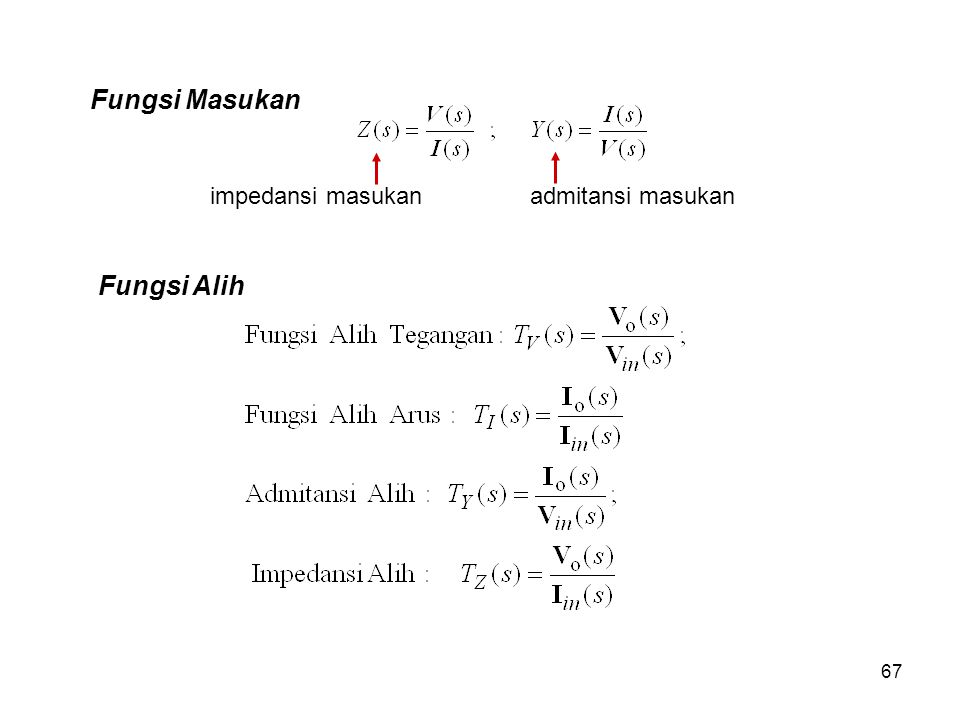 Fungsi Masukan impedansi masukan admitansi masukan Fungsi Alih