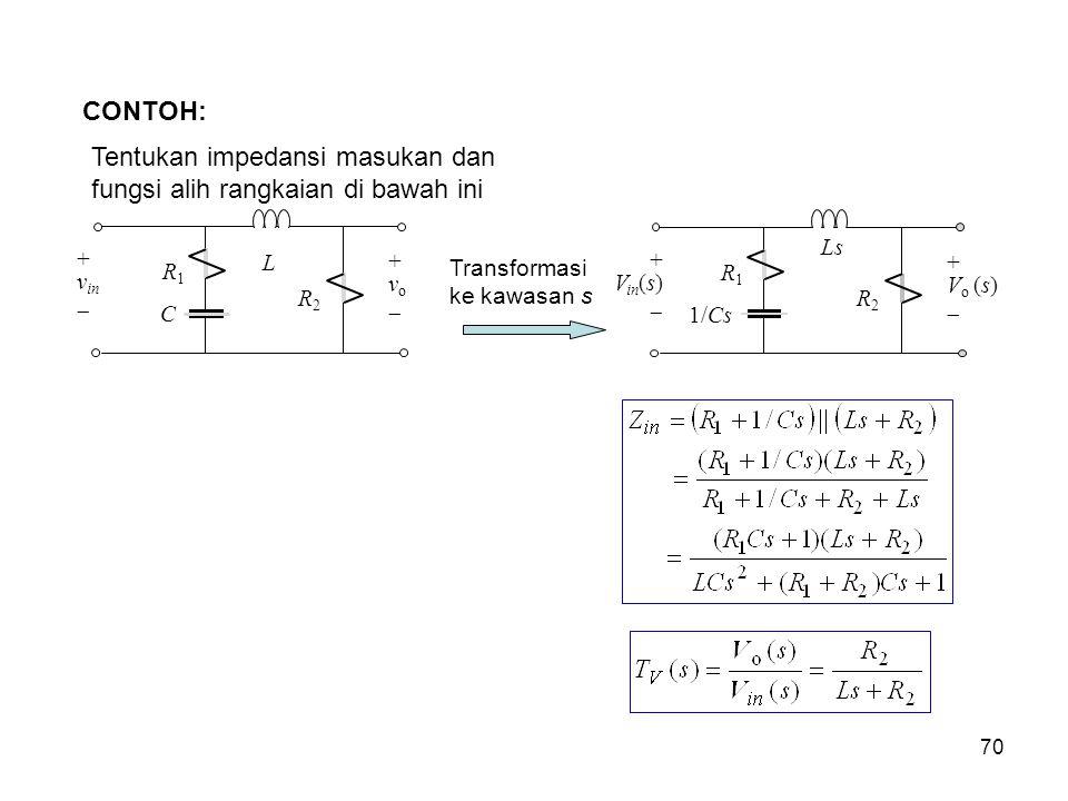 Tentukan impedansi masukan dan fungsi alih rangkaian di bawah ini