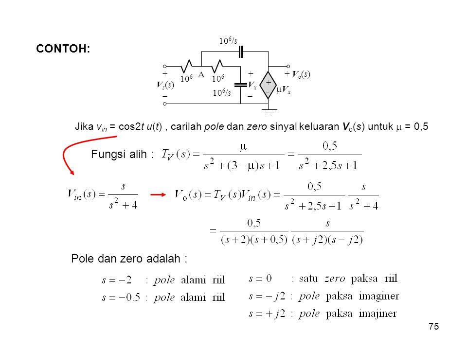 CONTOH: Fungsi alih : Pole dan zero adalah :