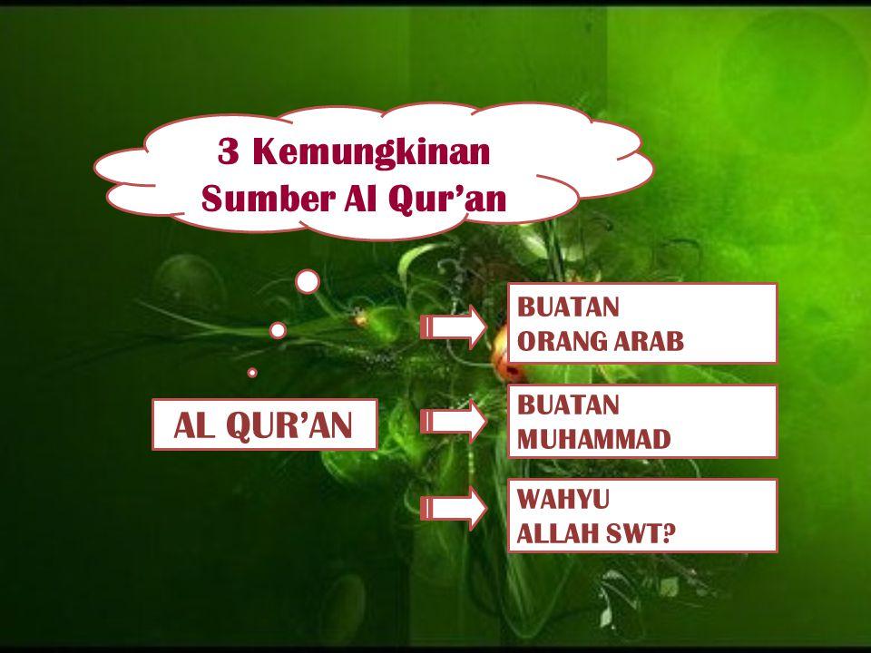 3 Kemungkinan Sumber Al Qur'an