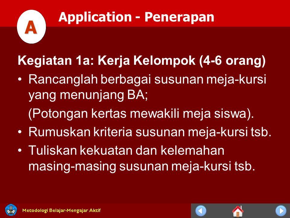 A A Application - Penerapan Kegiatan 1a: Kerja Kelompok (4-6 orang)